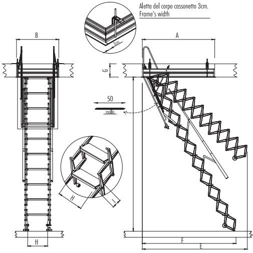 Scheda tecnica misure scala retrattile aci alluminio