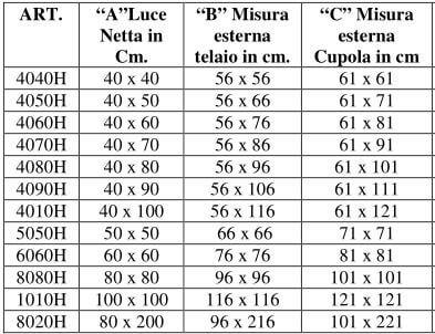 tabella dimensioni lucernari taglio termico