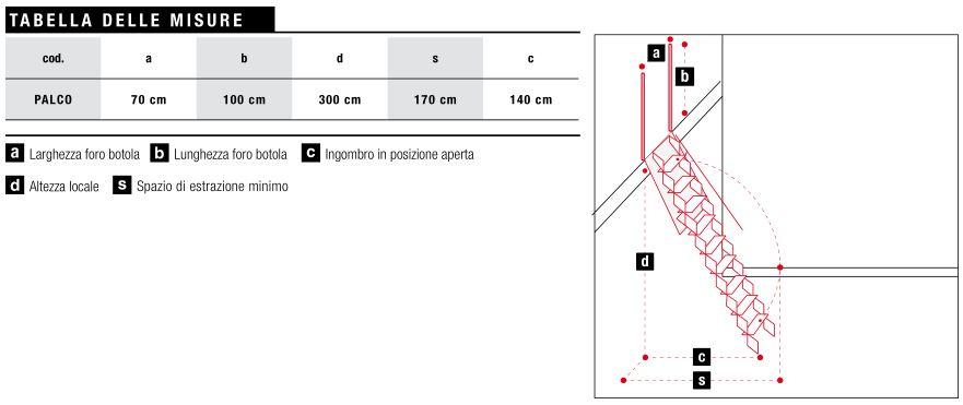 Tabella scala retrattile